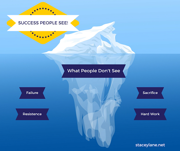 The Iceberg Illusion And Why Comparison Sucks Stacey