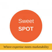 Your Job Search Sweet Spot